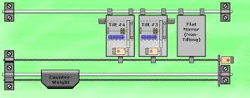 deimos electronics manual barrel stage wiring el 3066 grating slide mechanism