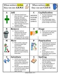 Arms And Cups Anchor Chart