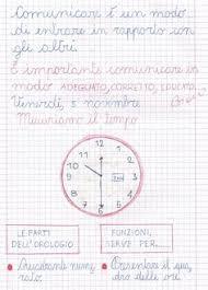 misuriamo il tempo le parti dell orologio quadrante numerico lancetta corta lancetta lunga