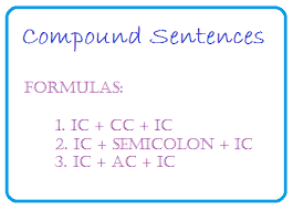 Sentence Patterns Definition And Examples