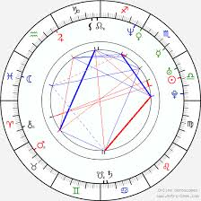 Natal Chart Cal Cal Cooper Birth Chart Horoscope Date Of Birth Astro