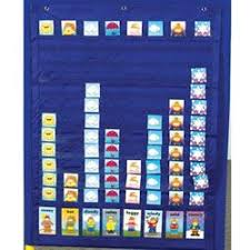 Weather Graphing Pocket Chart Morning Routine Preschool