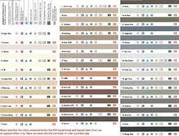 Laticrete Spectralock Pro Grout Color Chart Permacolor Select Grout Color Kit 40 Colors Available Mushroom