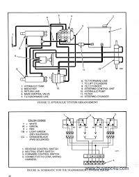 toyota forklift electrical wiring diagrams starter trusted wiring tcm forklift alternator wiring diagram yale forklift wiring diagram starter data wiring diagrams \\u2022 toyota forklift towing accessories toyota forklift electrical wiring diagrams starter