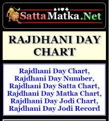 Rajdhani Chart