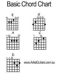 37 Matter Of Fact Printable Bass Guitar Note Chart