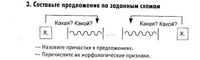 Поурочные разработки по русскому языку класс Тематическое  Поурочные разработки по русскому языку 7 класс Тематическое планирование