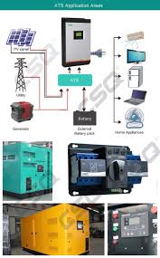 automatic transfer switch ats a mcb type phase buy automatic automatic transfer switch ats 63a mcb type 3 phase