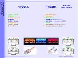 similiar cat 6 t568a vs t568b keywords denk additionally cat 6 wiring diagram on t568a standard wiring