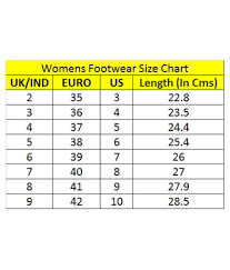 Uk Shoes Size Chart In India