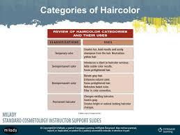 Hair Color Filler Chart Hair Color Filler Chart New Hair Color Filler Chart Best