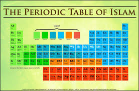 The Periodic Table of Islam [Infographic] | Iqra Online | Islamic ...