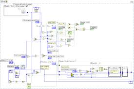How To Design A Motor Archived How To Design And Simulate A Brushed Dc Motor H
