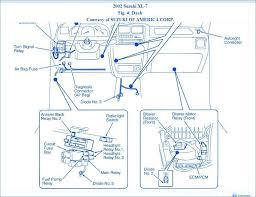 1999 suzuki vitara fuse box wiring diagram inside suzuki fuse box wiring diagrams konsult 06 suzuki fuse diagram wiring diagram yes suzuki jimny fuse