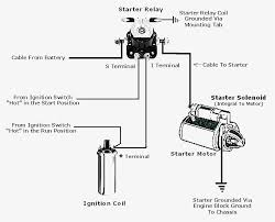 new wiring diagram for a ford starter relay solenoid divine model within