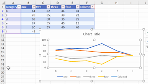 Excel Vba Resize Chart Luxury 35 Sample Excel Vba Chart Number Of Series