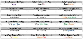 2007 ford five hundred car stereo wiring diagram radiobuzz48 Harley Radio Wiring Diagram 2007 ford five hundred car stereo wiring diagram radiobuzz48 harley davidson radio wiring diagram