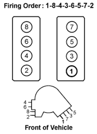 solved firing order diagram for a 5 7l z 28 chevy camaro fixya f566acf gif