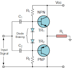 class b amplifier and the class b transistor amplifier class ab amplifier