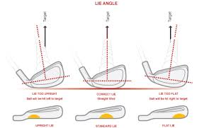 Why Its So Important To Have The Right Lie Angle