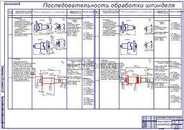 Обработка шпинделя и сборка узла резцового диплом технология  3 Технологический маршрут обработки шпинделя