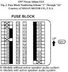 97 infiniti j30 fuse box diagram 1995 infiniti j30 fuse box wiring 1996 i30 fuse box diagram wiring diagram for you infiniti g20 1993 infiniti i30 fuse box
