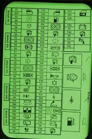 2015 bmw x5 fuse box diagram 40 fresh 2003 bmw 745i fuse box diagram 1997 BMW 528I Fuse Box Diagram at 2004 Bmw X5 Fuse Box Diagram