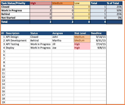 Free Project Plan Template Excel Free Project Schedule Template Excel Timeline Simple Plan Invoice