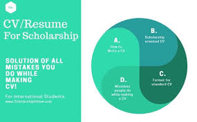 Scholarship Resume Gorgeous Writing An Impressive CV For Scholarship Resume To Apply For A