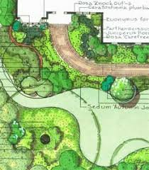 Small Picture resources What are some good landscape design planning softwares