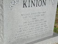 Mary Polly Barker Kinion (1780-1850) - Find A Grave Memorial