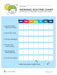 How To Make A Schedule For Your Toddler Nurture Life