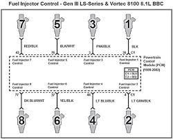 ls swap wiring harnesses ls automotive wiring diagrams