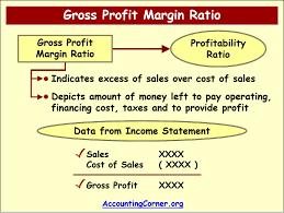 what is gross profit definition formula gross profit calculator and gross profit margin