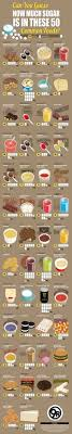 Sugar Levels In Vegetables Chart The Amount Of Sugar Content In Common Foods Chart How