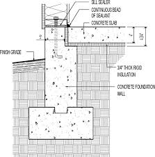 Small Picture Best 25 Slab foundation ideas only on Pinterest Insulated