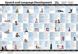 Early Childhood Development Chart Third Edition Speech And Language Development Chart Third Edition Color
