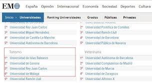 Resultado de imagen de ranking universidades españolas el mundo