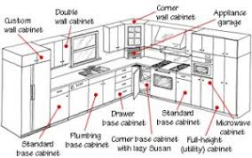awesome types of kitchen cabinets photos