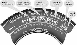 Tire Height Chart 17 Tire Size Chart Pembroke Pines Broward County Tire