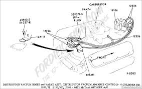 1976 ford f750 wiring diagram wiring library 351 cleveland wiring diagram 1973 mustang 351 engine image for user manual 1975 f250