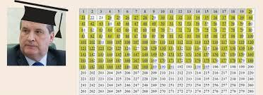 У кого из петербургских чиновников и депутатов находили плагиат в  Серым цветом обозначены страницы содержащие технические элементы диссертации не подлежащие проверке