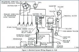 1967 mustang starter wiring diagram wiring diagram starter solenoid diagramstarter solenoid diagram combined ford tractor starter solenoid wiring diagram electrical autos starter