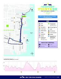 Nyrr Newport Fiesta 5k Race Results Jersey City Nj 5 4