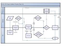 hid proximity card reader wiring diagram