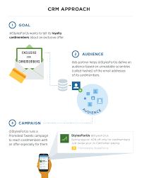 how twitter advertising works twitter tailored audiences explained
