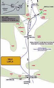 Lukla Approach Chart Ifatc Approach Strategies Tracking Thread Atc Infinite