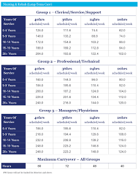 Pto Chart Paid Time Off Holidays Teamhmh