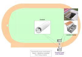 conduit wiring diagram conduit image wiring diagram conduit wiring pdf conduit auto wiring diagram schematic on conduit wiring diagram