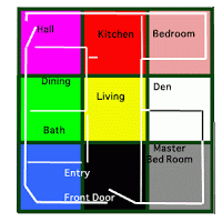 exterior door colors feng shui. get a compass and determine where your directions are for home: n, s, e, w ne, nw, se sw. #1 reason feng shui does not work is exterior door colors